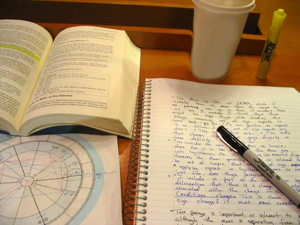 Глоба Справочник Практикующему Астрологу
