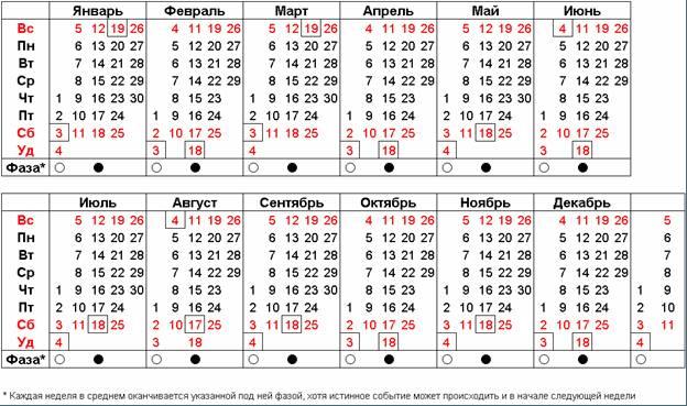 Так мог бы выглядеть календарь
