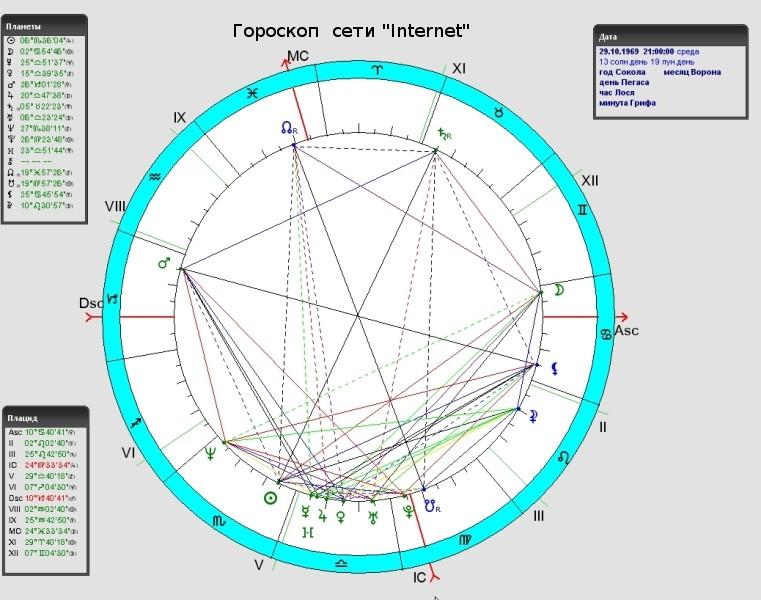 .jpg - Уран в знаке Овна