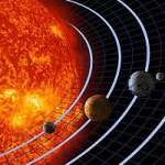 teorialucha - Внутренние планеты.Теория луча.