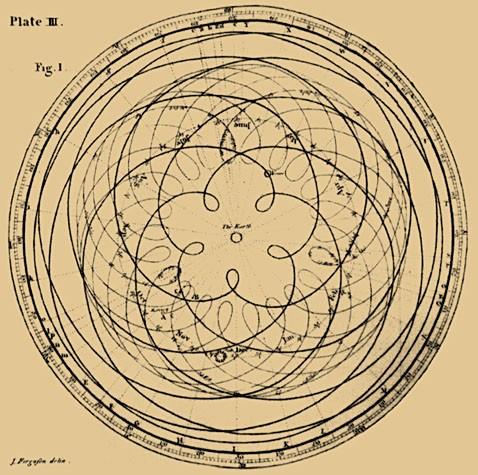 principles - Ретроградная Венера, что делать?
