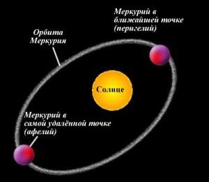 45563369 mercury2 300x262 - Принцип Меркурия