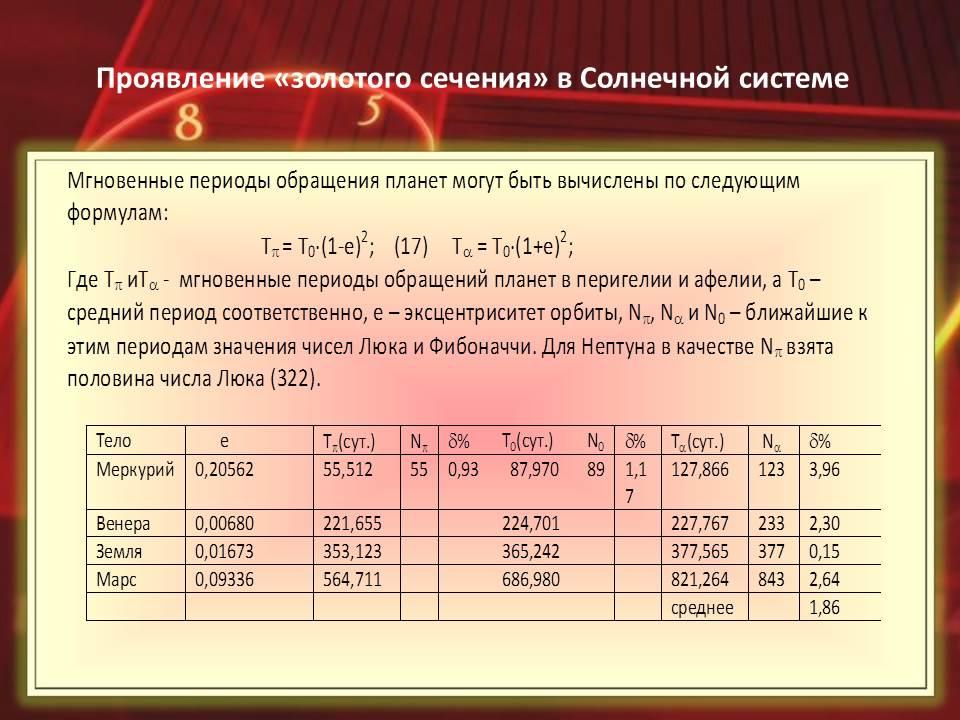 19 - Ряд Фибоначчи и его связь с линейными планетными циклами
