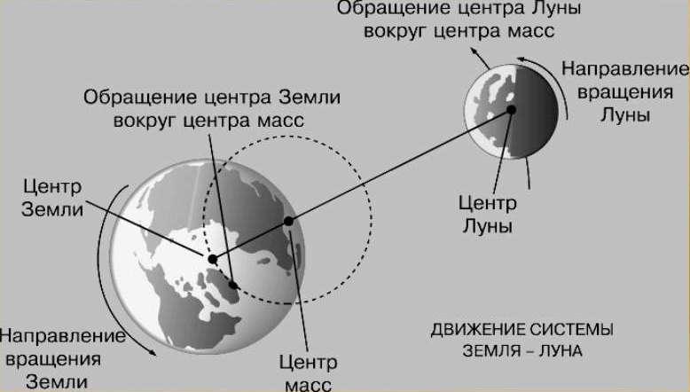 113362 original - Затмения. Теоретические основы и эзотерические смыслы