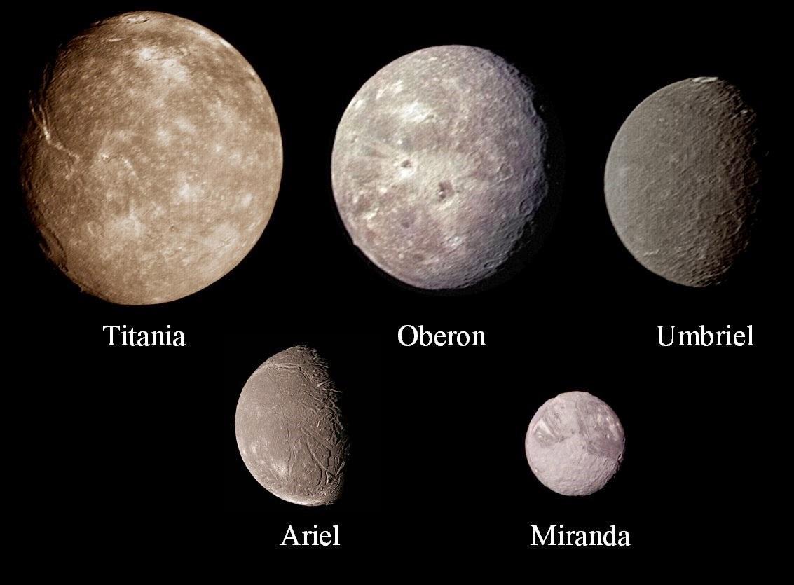 Lunas de Urano - Титания и Оберон