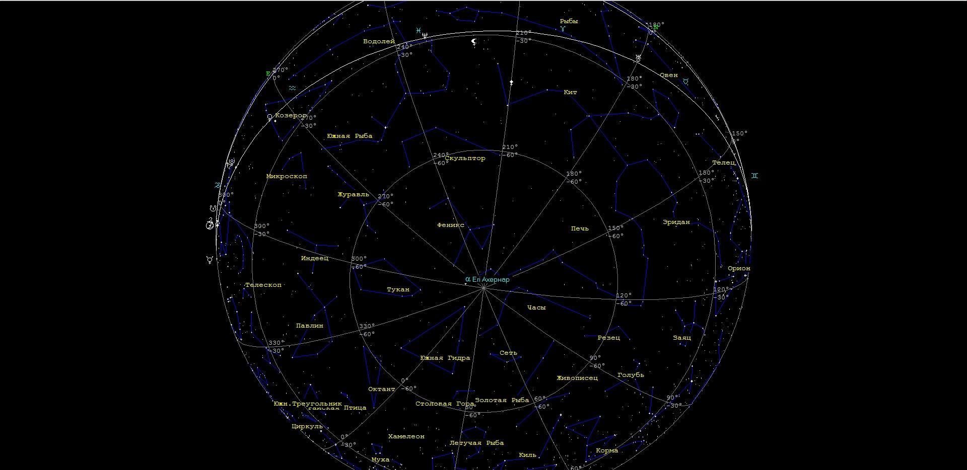 ahernar - Солнечное затмение 26 декабря 2019 года