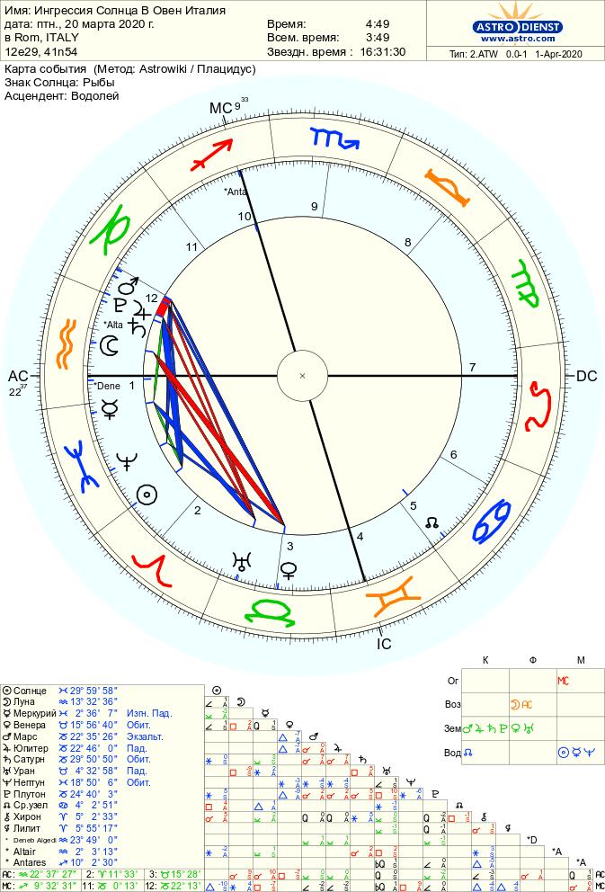 astro 2atw     .54033.36909 - Локация, локация и ещё раз локация