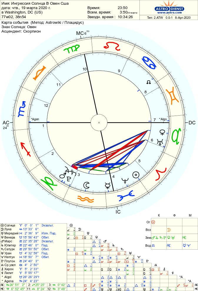 astro 2atw     .65623.15422 - Волна Медузы