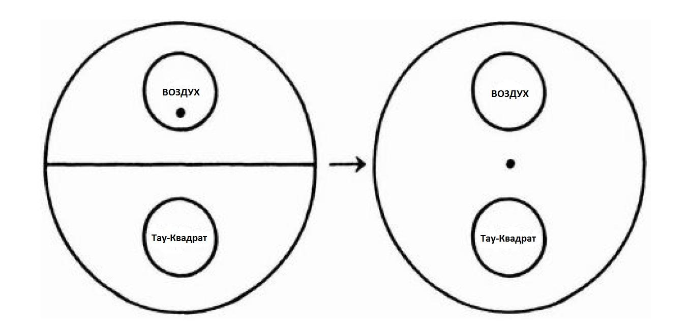 risunok 3 - Психосинтез и карта рождения