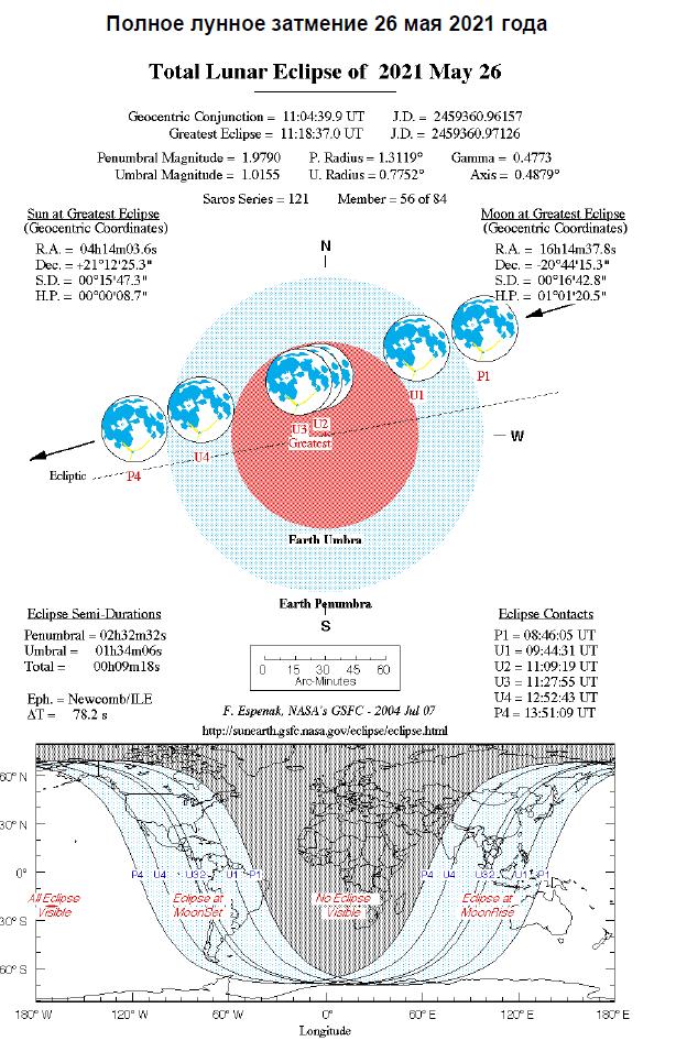 lunnoe zatmenie iz kalendarja - Учимся читать инфографику затмений НАСА на примере лунного затмения 26 мая 2021 года