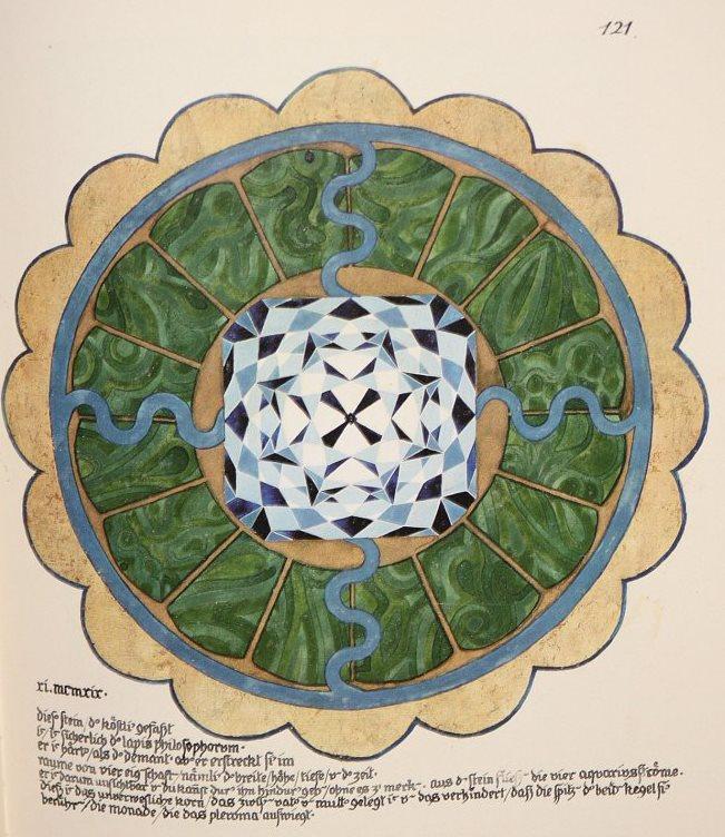 mandala - Картины Liber Novus. Часть 1